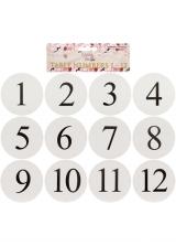 Kartice za stol - Brojevi